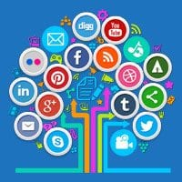 Social Media Integration on Your Website